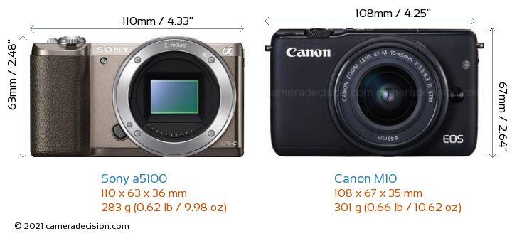 Sony a5100 vs Canon M10 Camera Size Comparison - Front View