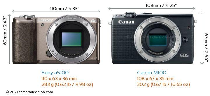 Sony a5100 vs Canon M100 Camera Size Comparison - Front View