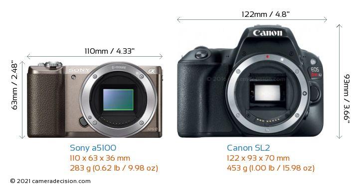 Sony a5100 vs Canon SL2 Camera Size Comparison - Front View