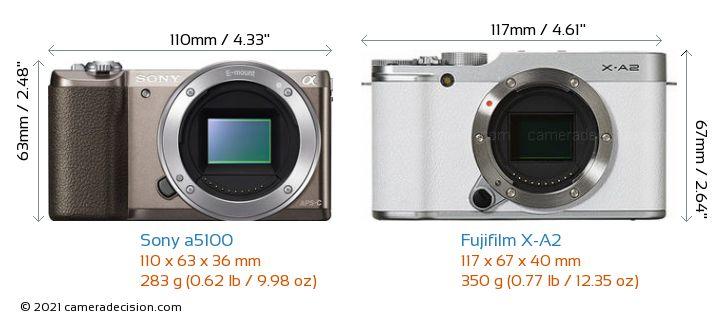 Sony a5100 vs Fujifilm X-A2 Camera Size Comparison - Front View