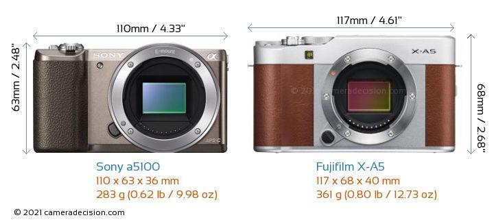 Sony a5100 vs Fujifilm X-A5 Camera Size Comparison - Front View