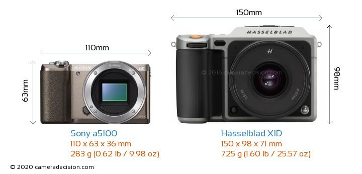 Sony a5100 vs Hasselblad X1D Camera Size Comparison - Front View