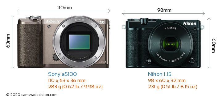 Sony a5100 vs Nikon 1 J5 Camera Size Comparison - Front View