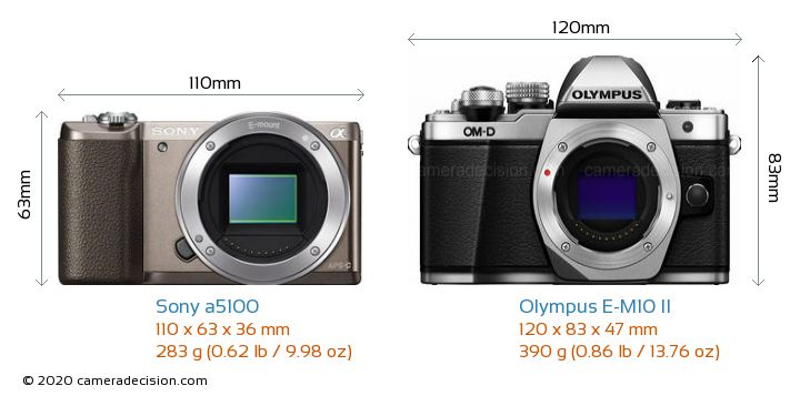 Sony a5100 vs Olympus E-M10 II Camera Size Comparison - Front View