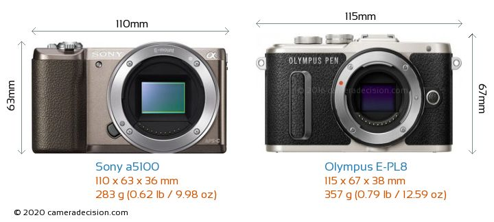 Sony a5100 vs Olympus E-PL8 Camera Size Comparison - Front View