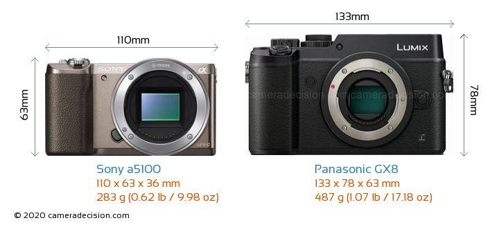Sony a5100 vs Panasonic GX8 Camera Size Comparison - Front View