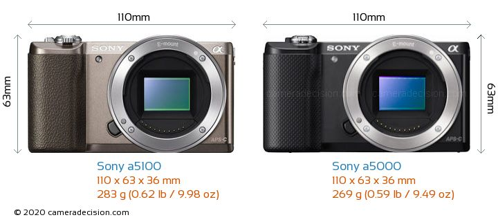Sony a5100 vs Sony a5000 Camera Size Comparison - Front View