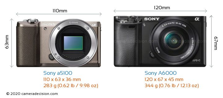 Sony a5100 vs Sony A6000 Camera Size Comparison - Front View