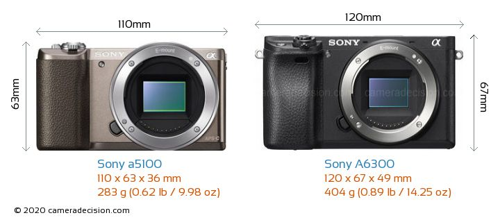 Sony a5100 vs Sony A6300 Camera Size Comparison - Front View