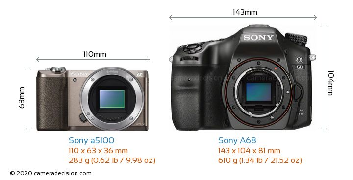 Sony a5100 vs Sony A68 Camera Size Comparison - Front View