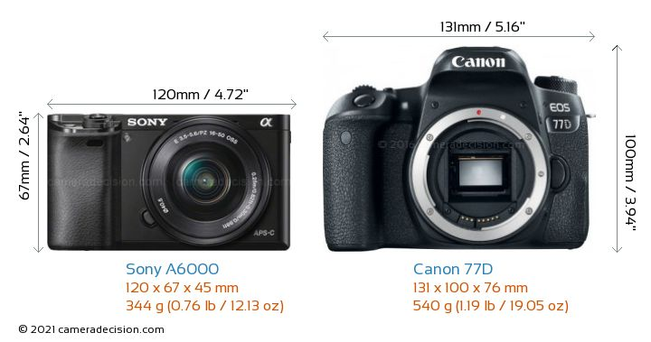 Sony A6000 vs Canon 77D Camera Size Comparison - Front View