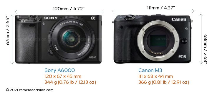 Sony A6000 vs Canon M3 Camera Size Comparison - Front View