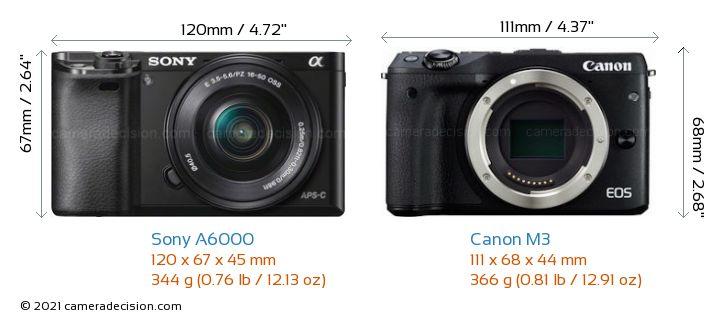 Sony A6000 vs Canon M3 Camera Size Comparison - Front View