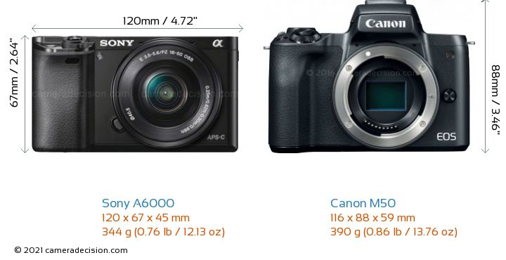 Sony A6000 vs Canon M50 Camera Size Comparison - Front View