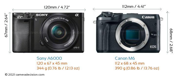 Sony A6000 vs Canon M6 Camera Size Comparison - Front View