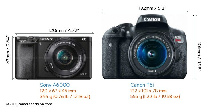 Sony A6000 vs Canon T6i Camera Size Comparison - Front View