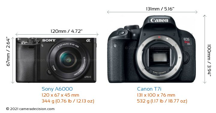 Sony A6000 vs Canon T7i Camera Size Comparison - Front View