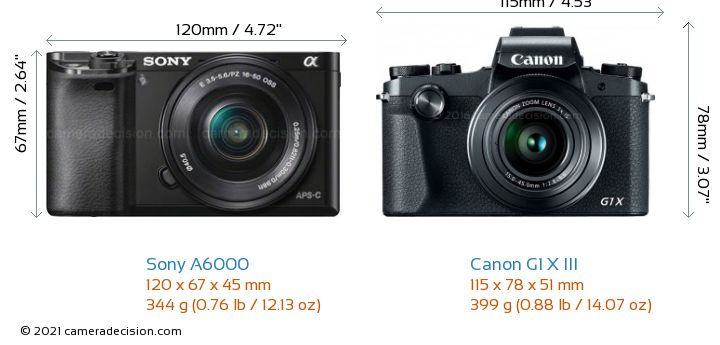 Sony A6000 vs Canon G1 X III Camera Size Comparison - Front View