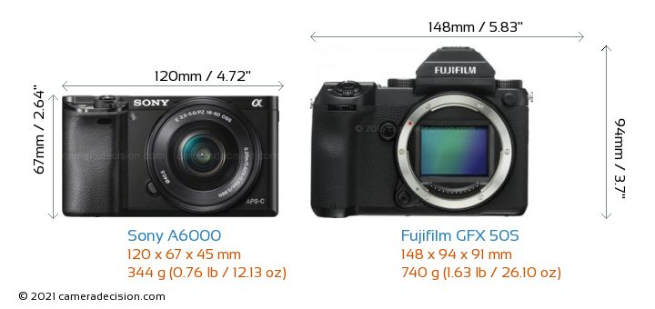 Sony A6000 vs Fujifilm GFX 50S Camera Size Comparison - Front View