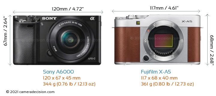 Sony A6000 vs Fujifilm X-A5 Camera Size Comparison - Front View