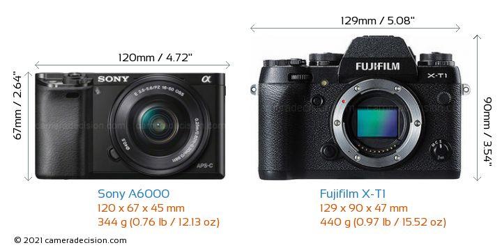 Sony A6000 vs Fujifilm X-T1 Camera Size Comparison - Front View