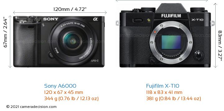 Sony A6000 vs Fujifilm X-T10 Camera Size Comparison - Front View