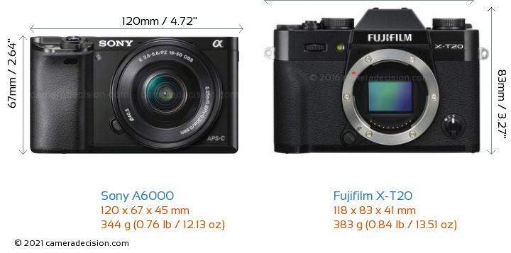Sony A6000 vs Fujifilm X-T20 Camera Size Comparison - Front View
