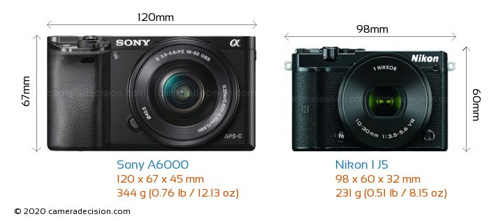 Sony A6000 vs Nikon 1 J5 Camera Size Comparison - Front View