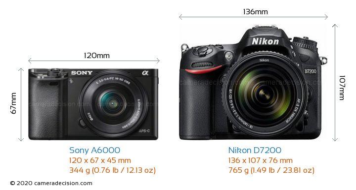 Sony A6000 vs Nikon D7200 Camera Size Comparison - Front View
