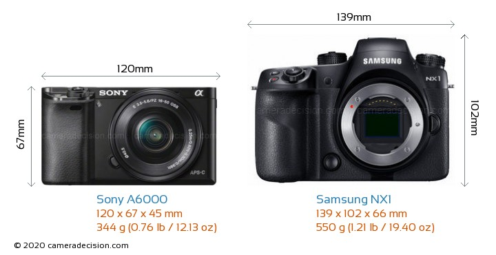Sony A6000 vs Samsung NX1 Camera Size Comparison - Front View