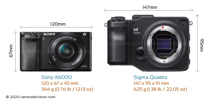 Sony A6000 vs Sigma Quattro Camera Size Comparison - Front View