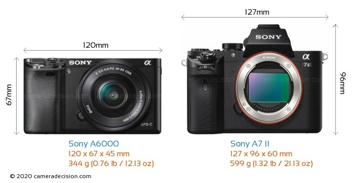 Sony A6000 vs Sony A7 II Camera Size Comparison - Front View