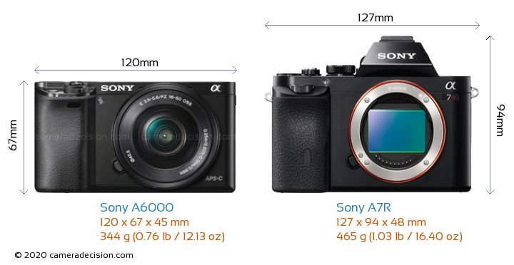 Sony A6000 vs Sony A7R Camera Size Comparison - Front View