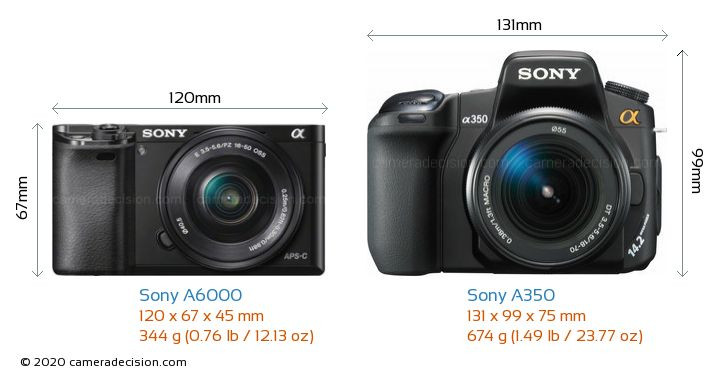 Sony A6000 Vs Sony A350 Detailed Comparison