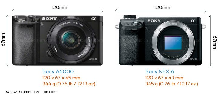 Sony A6000 vs Sony NEX-6 Camera Size Comparison - Front View