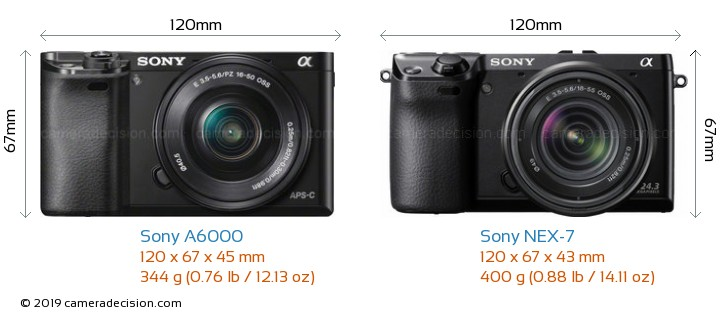 Sony A6000 vs Sony NEX-7 Camera Size Comparison - Front View