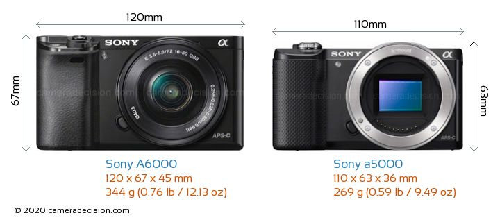 Sony A6000 vs Sony a5000 Camera Size Comparison - Front View