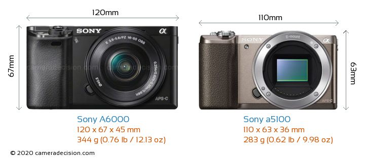 Sony A6000 vs Sony a5100 Camera Size Comparison - Front View