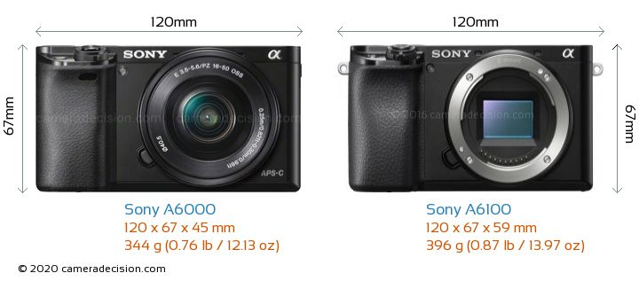 Sony A6000 vs Sony A6100 Camera Size Comparison - Front View
