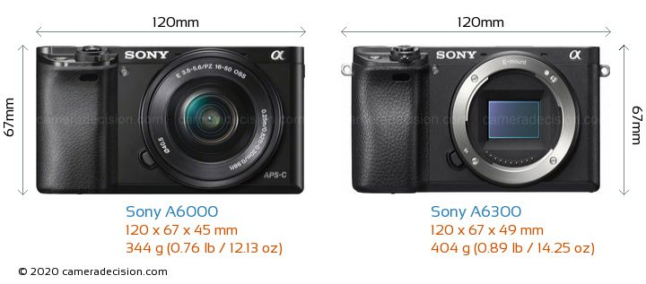 Sony A6000 vs Sony A6300 Camera Size Comparison - Front View