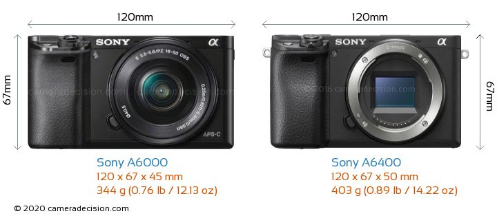 Sony A6000 vs Sony A6400 Camera Size Comparison - Front View
