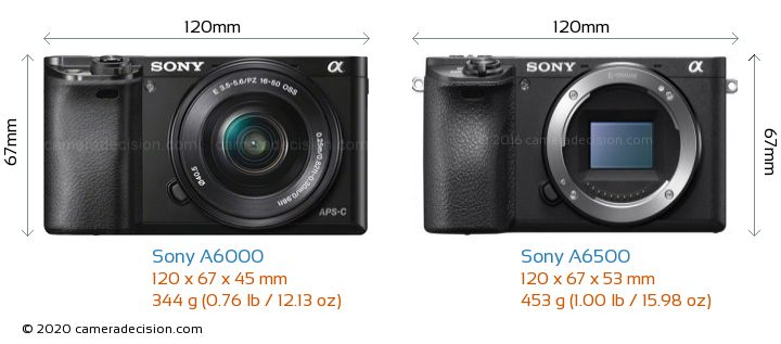 Sony A6000 vs Sony A6500 Camera Size Comparison - Front View