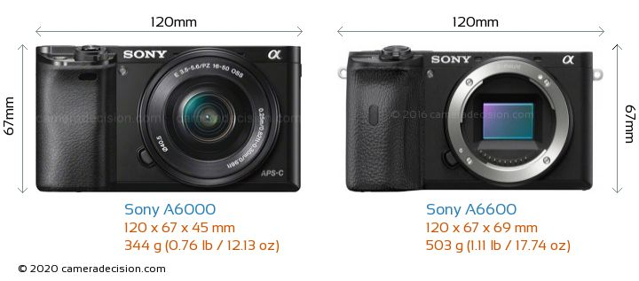 Sony A6000 vs Sony A6600 Camera Size Comparison - Front View