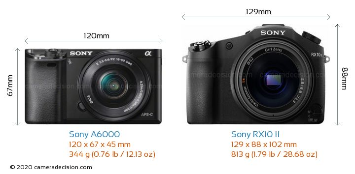 Sony A6000 vs Sony RX10 II Camera Size Comparison - Front View