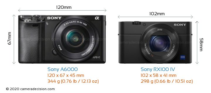 Sony A6000 vs Sony RX100 IV Camera Size Comparison - Front View