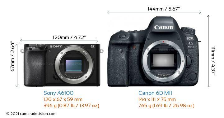 Sony A6100 vs Canon 6D MII Camera Size Comparison - Front View