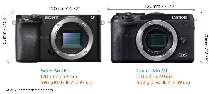 Sony A6100 vs Canon M6 MII Camera Size Comparison - Front View