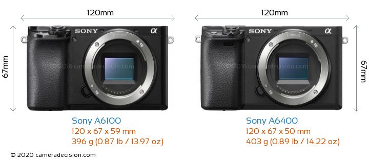 Sony A6100 vs Sony A6400 Camera Size Comparison - Front View