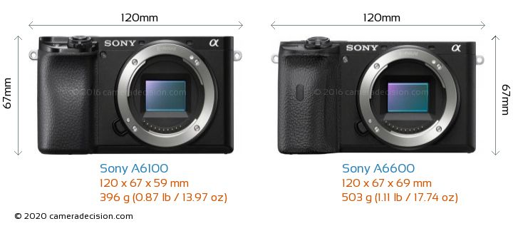 Sony A6100 vs Sony A6600 Camera Size Comparison - Front View
