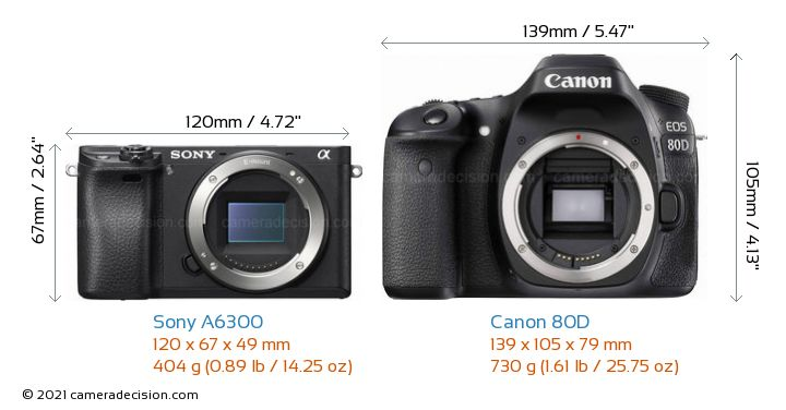 Sony A6300 vs Canon 80D Camera Size Comparison - Front View